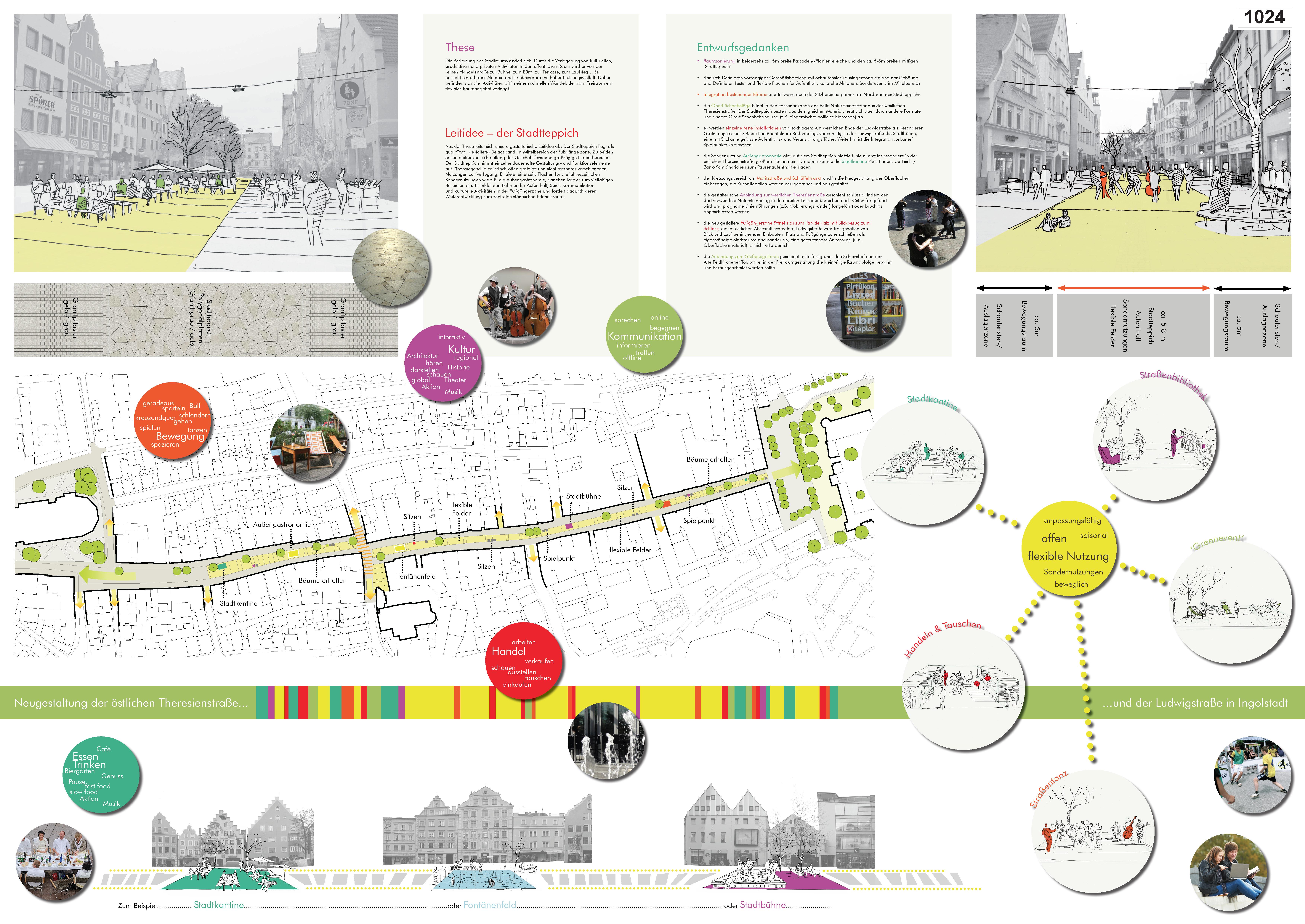 Preisgruppe 1. Stufe Planungswettbewerb Neugestaltung Fußgängerzone Arbeit 9 (1024)