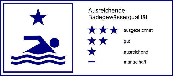 Gesundheit - Badegewässer - Legende - ausreichende Badegewässerqualität