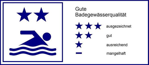Gesundheit - Badegewässer - Legende - gute Badegewässerqualität