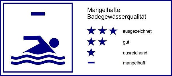 Gesundheit - Badegewässer - Legende - mangelhafte Badegewässerqualität